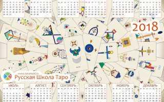 С Новым годом! — Поздравление от Русской Школы Таро