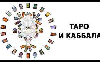 Таро и каббала: астрология и связь каббалы и Таро